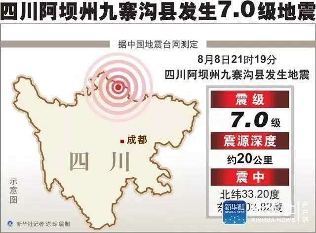谣言别信!关于九寨沟地震的N条真实情况在这里!
